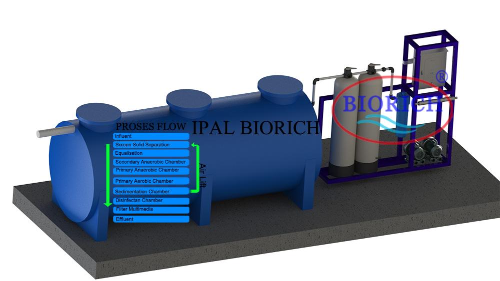 Instalasi Pengolahan Air Limbah Domestik Komunal Medis Puksesmas Rumah Sakit IPAL