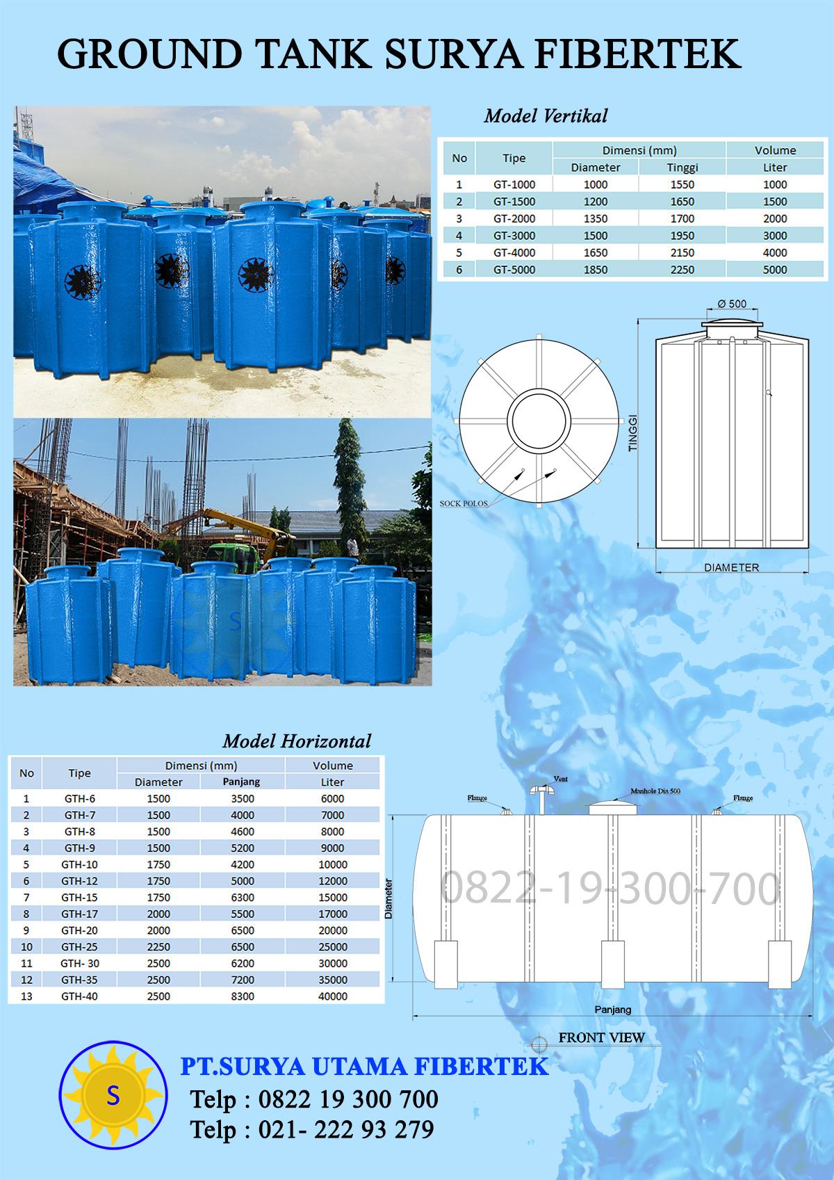 ground tank ukuran web daftar septicmodern com Tangki Tanam